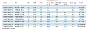 flow rate kripsol hayward