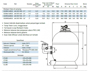 flow rate filter kripsol